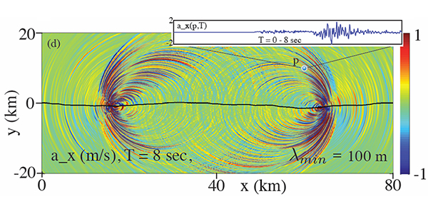 Nonlinear attenuation of S-waves and Love waves within ambient rock