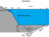Signatures of Inelastic Coseismic Wedge Deformation in the Near-Field Tsunami