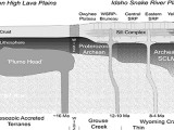 Yellowstone hotspot–continental lithosphere interaction