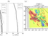 An efficient numerical method for earthquake cycles in heterogeneous media: Alternating sub-basin and surface-rupturing events on faults crossing a sedimentary basin