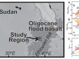 The role of continental lithosphere metasomes in the production of HIMU-like magmatism on the northeast African and Arabian plates