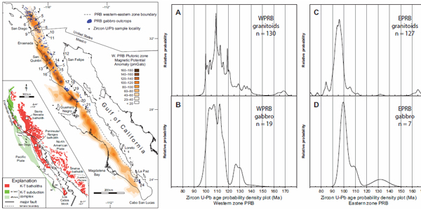 Timing and significance of gabbro emplacement within two distinct plutonic domains of the Peninsular Ranges batholith, southern and Baja California