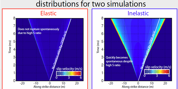Dynamic Compaction as a Simple Mechanism for Fault Zone Weakening