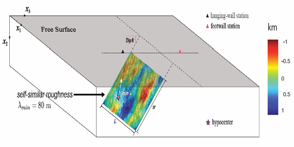 High-Complexity Deterministic Q(f) Simulation of the 1994 Northridge Mw 6.7 Earthquake