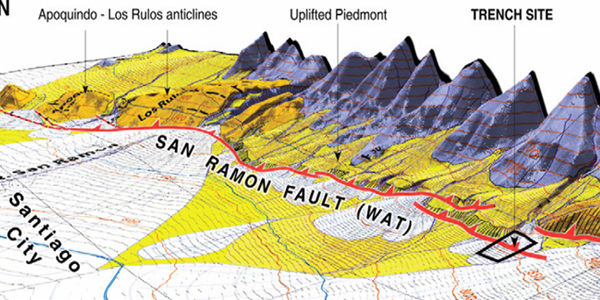 Probing large intraplate earthquakes at the west flank of the Andes