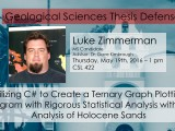 Thesis Defense – Luke Zimmerman (MS)
